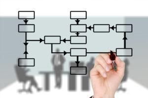 Organisation et logistique
